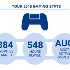 Sony is sending out emails showcasing your 2016 gaming stats